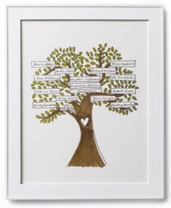kids room heirloom art with family tree