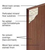 armstrong woodworks ekos panel